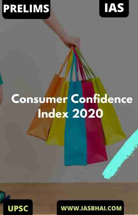 Consumer Confidence Index 2020 | UPSC