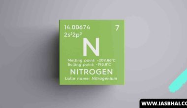 Nitrogen Use Efficiency (NUE) | UPSC