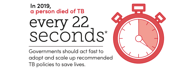 Step Up for TB 2020 Report | UPSC