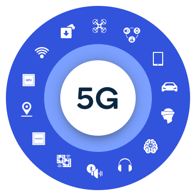 All About 5G Internet Ecosystem